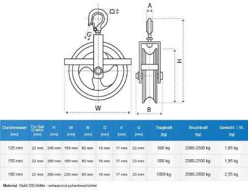 technische-Infos_Umlenkrolle5534dc55ba7cc