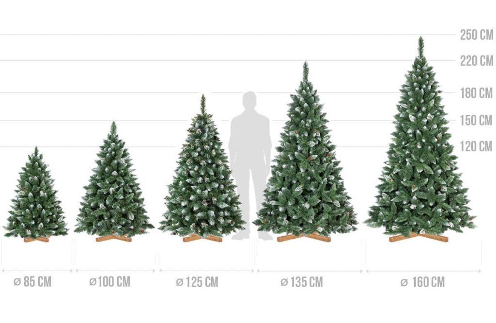kunstlicher-weihnachtsbaum-ausmasse-kiefer-natur-weiss-beschneit
