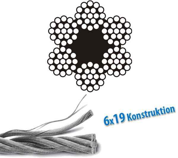 100m drahtseil 5mm 6x19 stahlseil forstseil mit se ebay. Black Bedroom Furniture Sets. Home Design Ideas