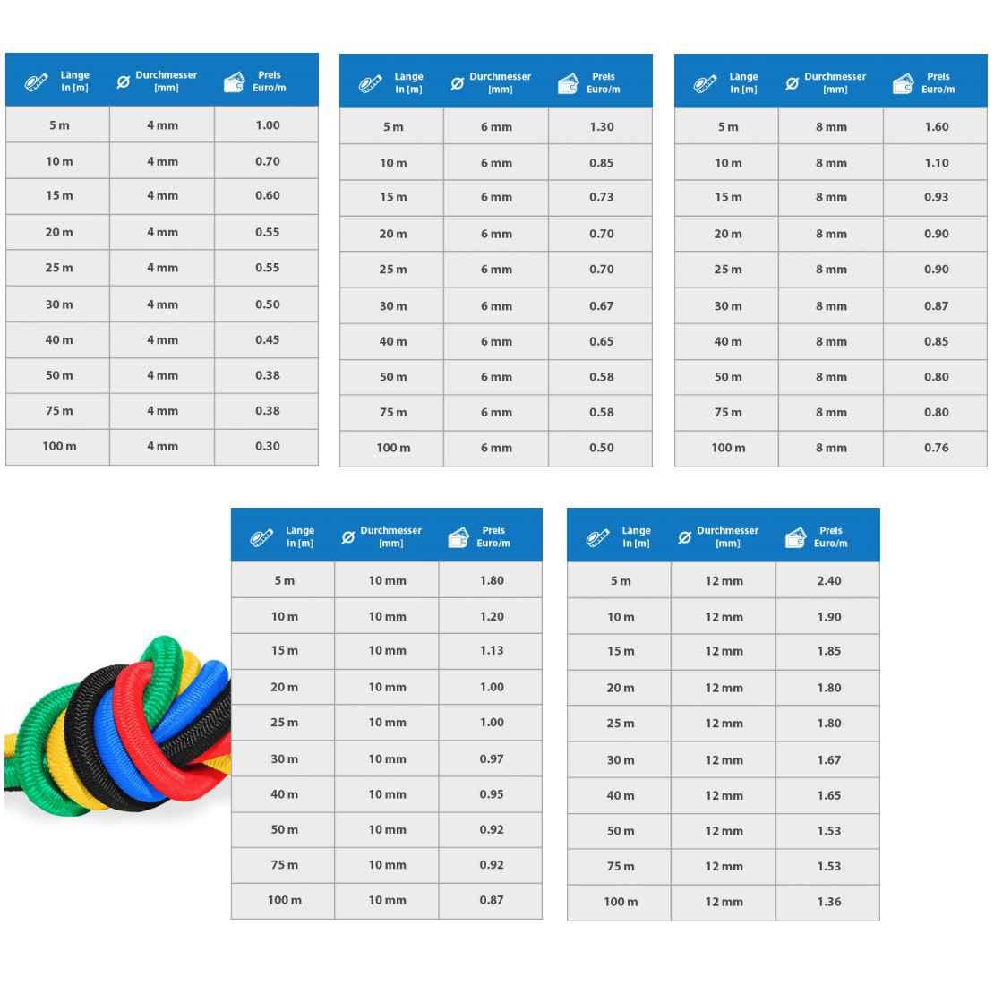 GUMMISEIL Seil Expanderseil Gummileine Spannseil Planenseil elastisches Seil GUMMISEIL Plane dd708a
