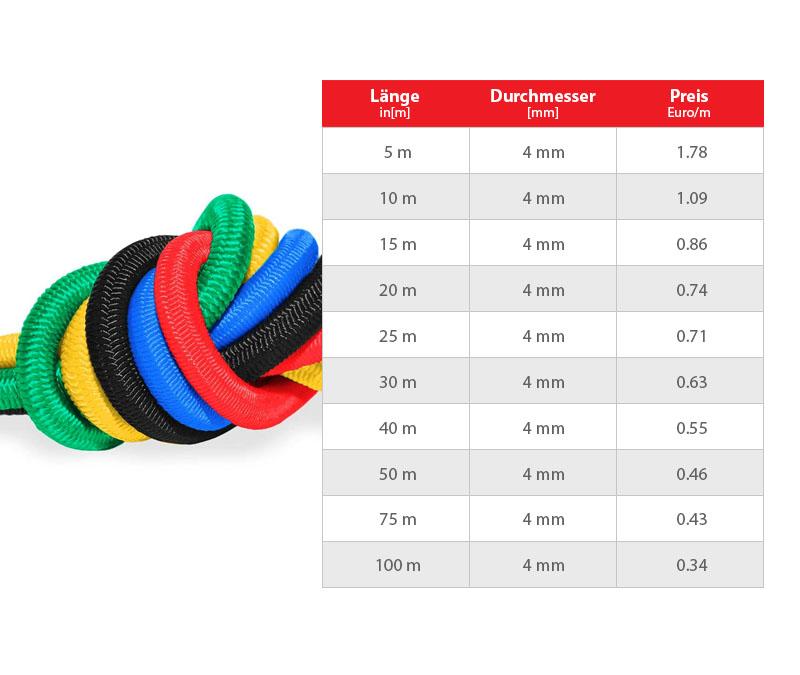 Expanderseil Gummiseil Gummileine Spannseil Planenseil Plane elastisches Seil Seil Seil 11bea1