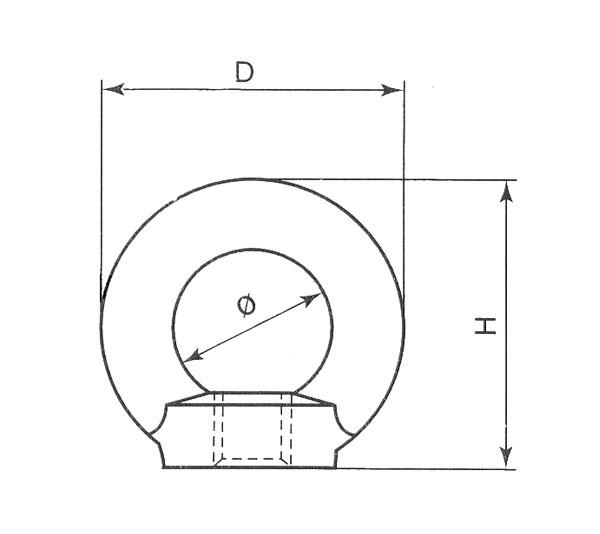 Grafik für die genaue Berechnung der Maße unserer Ringmuttern