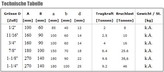 Aufhängeglied Gehänge Einzelglied 2-Strang Güteklasse 8 Anschlagkette GK8 EN