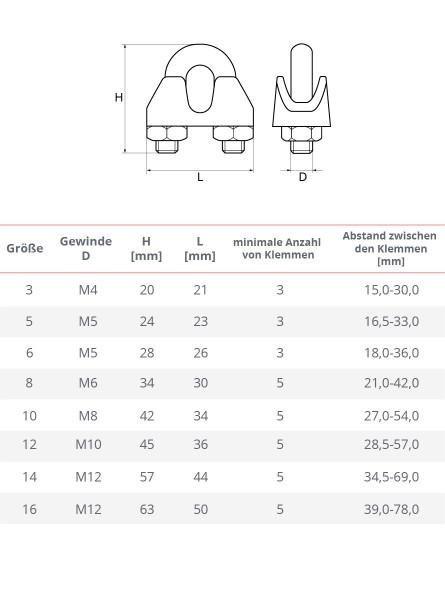Drahtseilklemme 2 – 16 mm Seilklemme verzinkt Bügelklemme