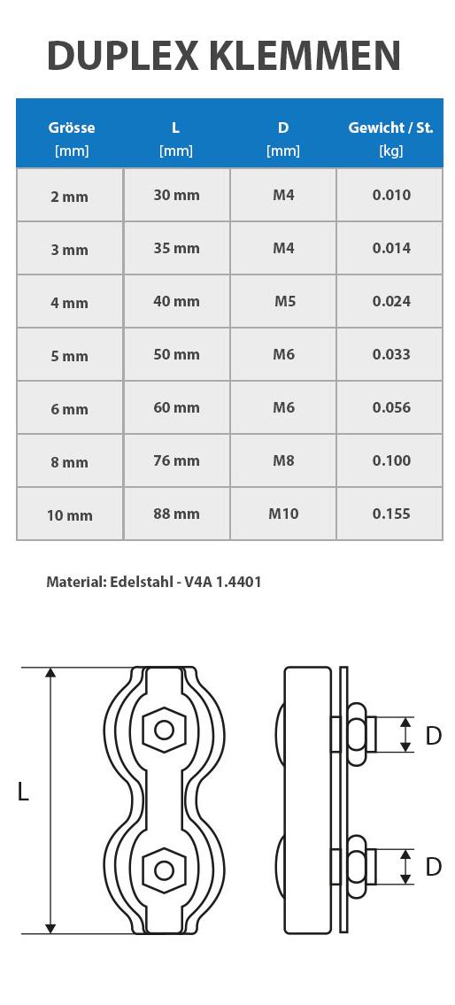 duplex-klemmen-tabelle