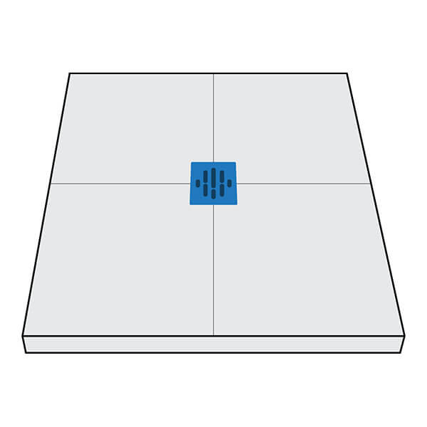 zentrale Position