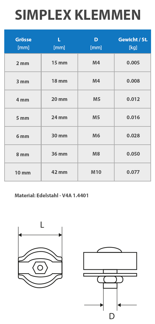 Simplexklemme-technische-tabelle