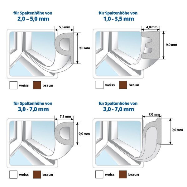 Fensterdichtung Gummidichtung selbstklebend weiß P-Profil