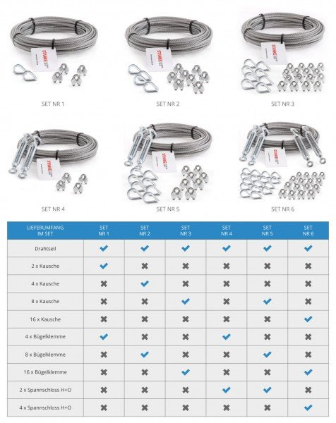 Rankhilfe Seilsystem SET 1: Stahlseil verzinkt + 2x Kausche + 4x Seilklemme