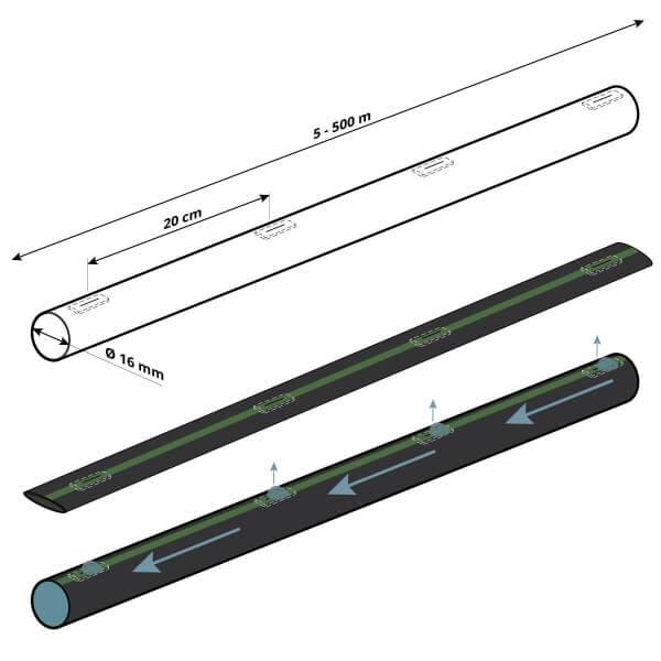 """Tropfschlauch Basic 5/8"""" 16mm zur ebenerdigen Bewässerung Perlschlauch selbstreinigend"""