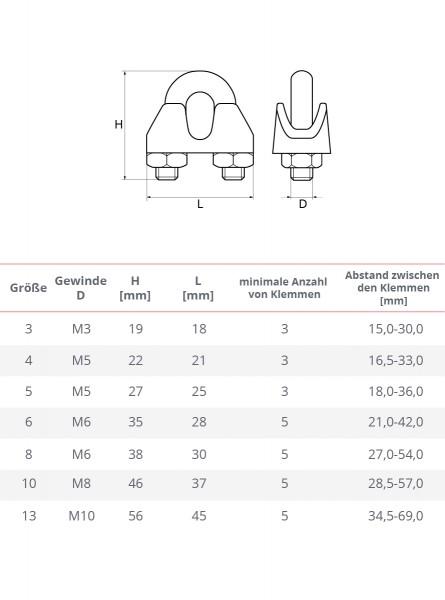 Drahtseilklemme 3 – 12 / 13 mm Seilklemme Edelstahl Bügelklemme INOX