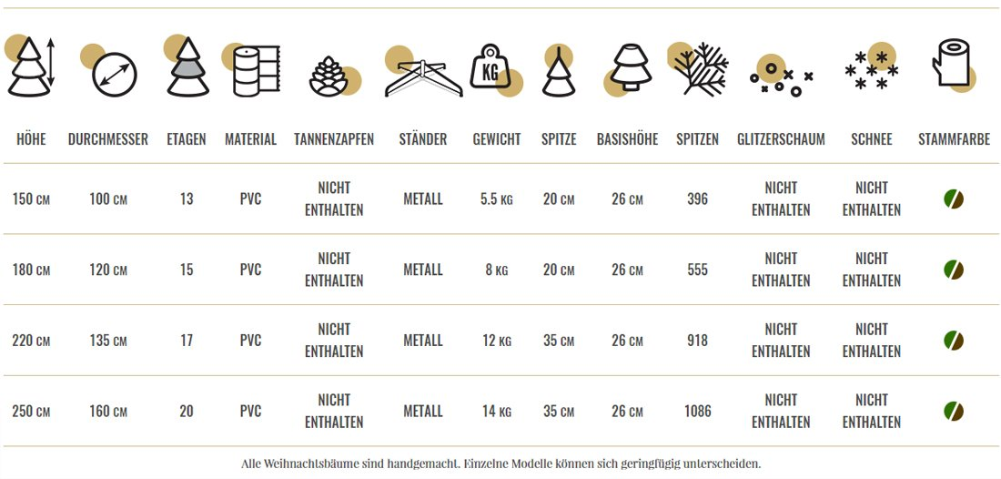 fichte-natur-technische-tabelle599c1c2241fb3