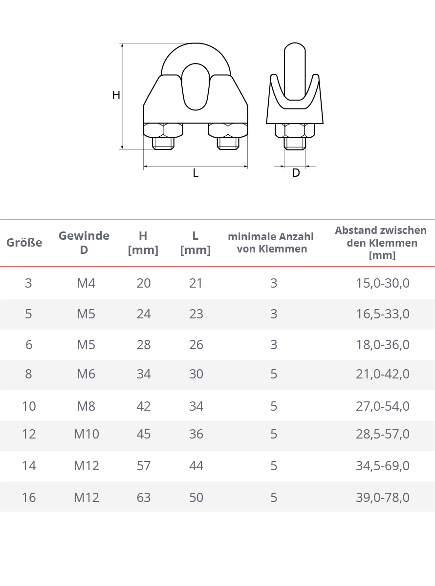 DQ-PP U-f/örmig Drahtseil Klammer Stahl galvanisch 16mm B/ÜGEL SEILKLEMME verzinkt DIN 741