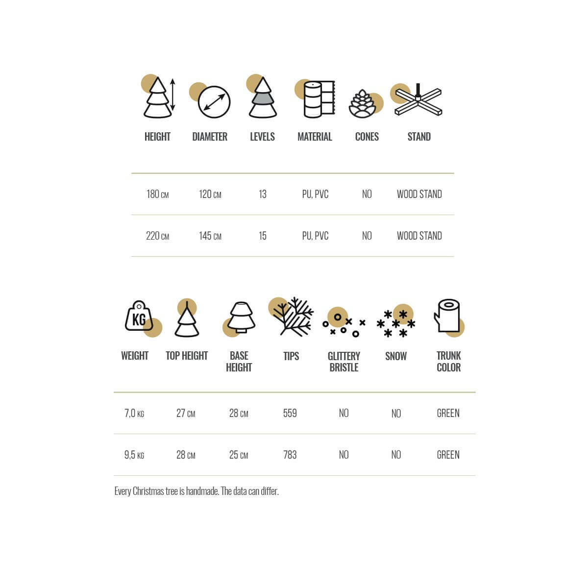 alpentanne-technische-tabelle5bbca12105d82