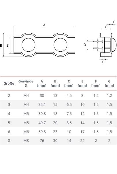 Duplexklemme 2 – 8 mm Drahtseilklemme verzinkt Seilklemme