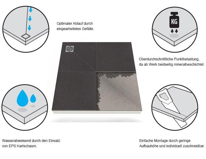 duschelement-dezentraler-ablauf-basic