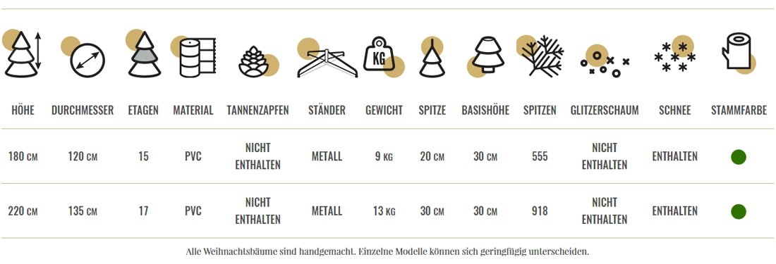 fichte-natur-weiss-schnee-technische-tabelle