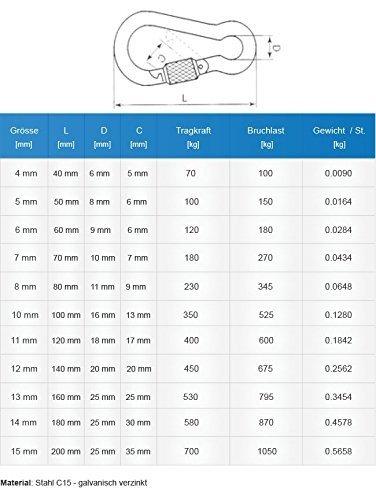 Karabinerhaken mit Schraubsicherung 15x200mm DIN 5299D