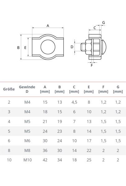 Simplexklemme 2 – 8 mm Drahtseilklemme Simplex Klemme verzinkt