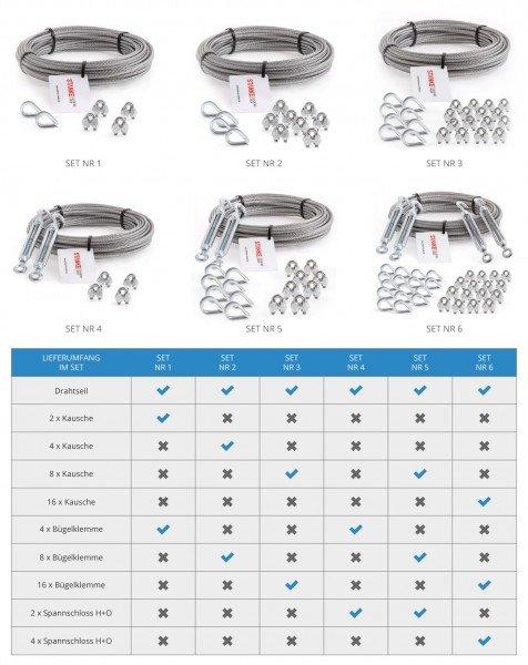 Rankhilfe Seilsystem SET 2: Stahlseil verzinkt + 4x Kausche + 8x Seilklemme