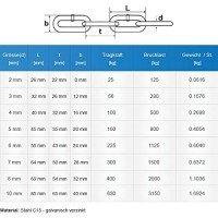 Vorschau: 2mm Stahlkette Rundstahlkette Stahlkette LANGGLIEDRIG verzinkt