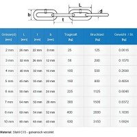 Vorschau: 3mm Stahlkette Rundstahlkette Stahlkette LANGGLIEDRIG verzinkt