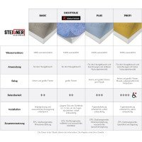 Vorschau: Befliesbares Duschelement Duschboard bodeneben Wandablauf Mineral BASIC