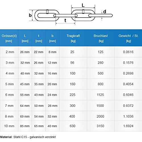 Technische_Tabelle_langgliedrig