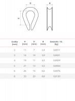 Vorschau: Kausche Edelstahl Inox 2-8 mm Drahtseilkauschen Rostfrei Seilöse